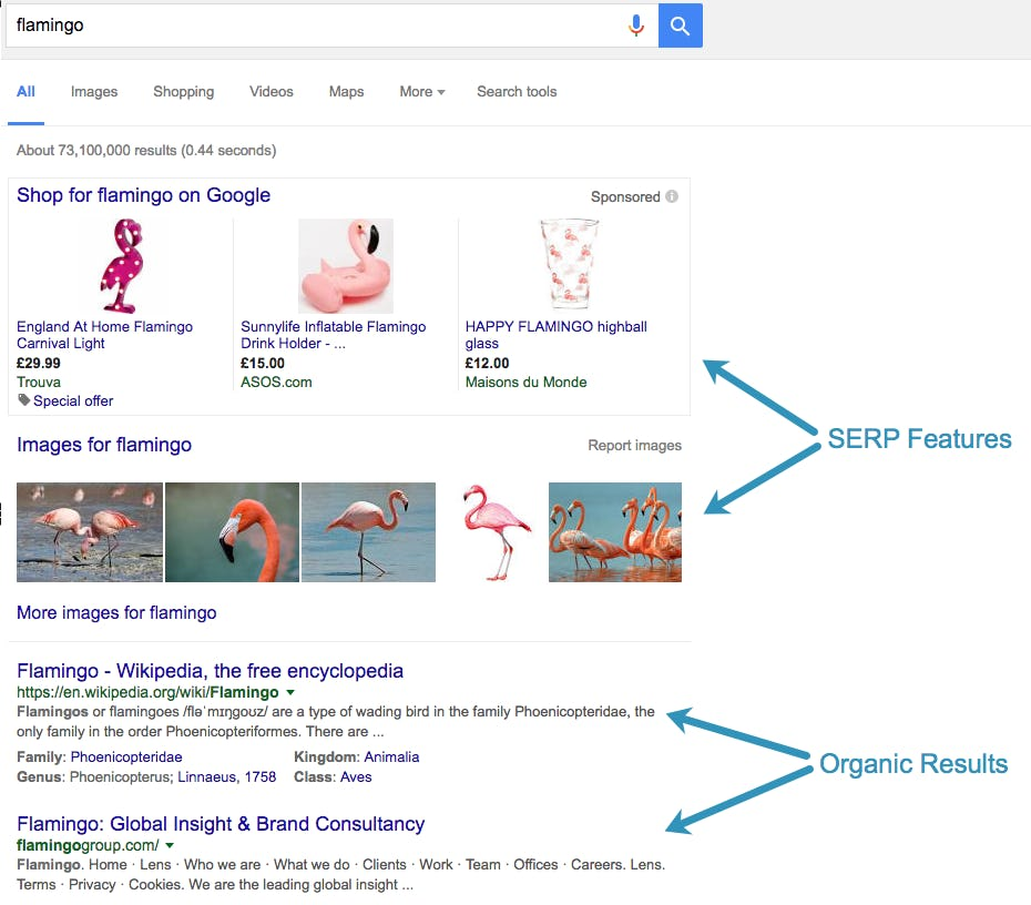 Track Your SERP Features - Help Hub - Moz