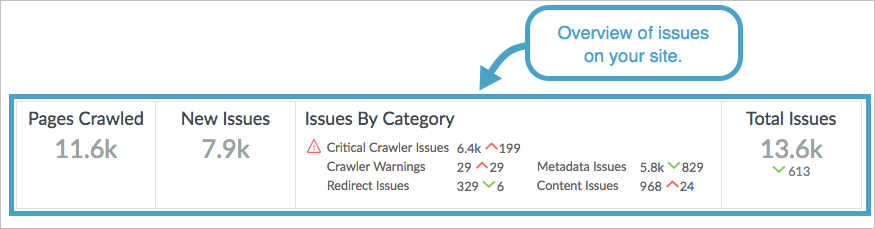 Moz Pro Site Crawl Overview - Help Hub - Moz