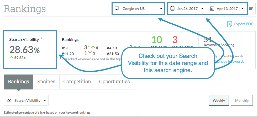 What Is Search Visibility? - Help Hub - Moz