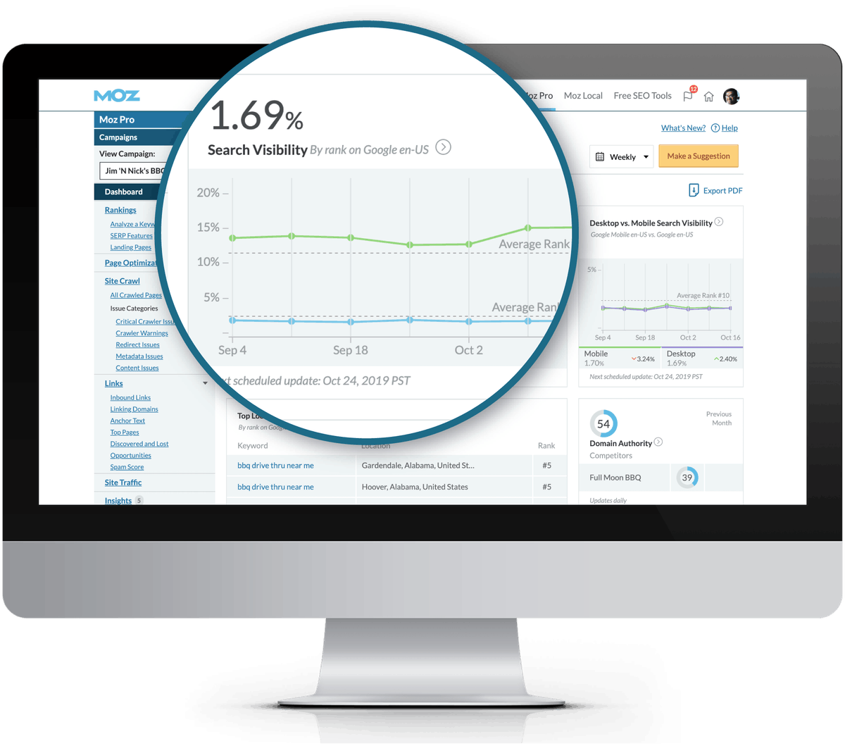 <p>Moz Pro scales SEO efforts and delivers sustained results</p>