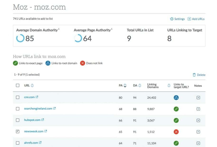 Track your link building efforts.